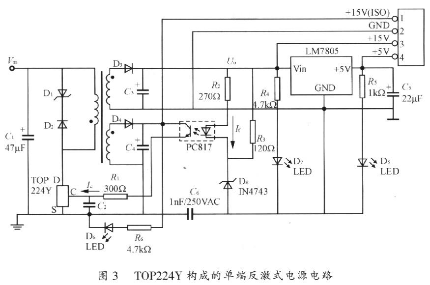电路中D1为TVS(瞬态电压抑制器),D2为超快恢复二极管,D1和D2组成箝位保护电路,用于对高频变压器由于漏感而产生的尖峰电压进行箝位和吸收,从而保护功率MOSFET。副边电压经D3、C3整流滤波后输出+15V电压给脉宽调制芯片供电并经线性稳压芯片LM7805降压后输出+5 V电压,给逻辑合成芯片供电,采用LM7805不但省去了多绕一个+5V输出的副边绕组,而且输出电压性能稳定,纹波更小。 由于对输出电压的精度要求小是很高,故反馈电路采用配稳压管的光耦反馈电路。电路利用输出电压的变化引起光耦中LED的